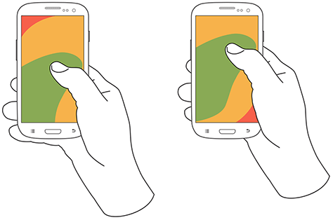 How users hold their phone